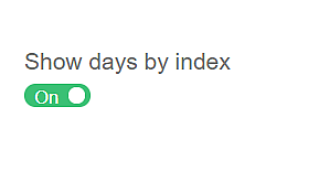 Show days by index