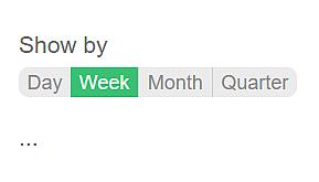 Date granularity