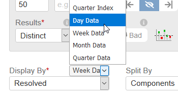 by Day vs. by Day Data