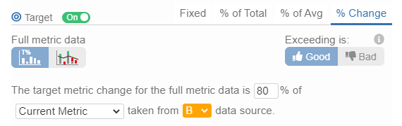 Target Type: Percent Change