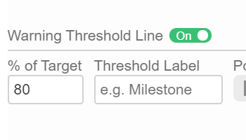 Warning Target Threshold